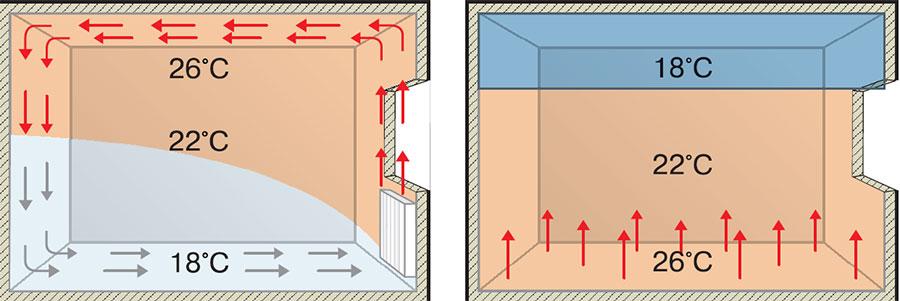 vorteile einer elektrischen fussbodenheizung. Black Bedroom Furniture Sets. Home Design Ideas