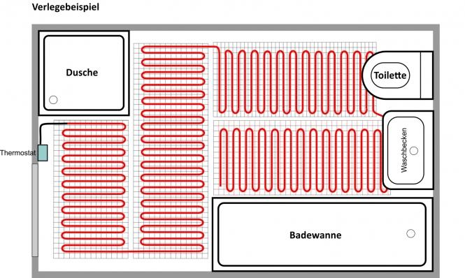 Elektrische Heizmatten unter Fliesen im Set mit digitalem Thermostat